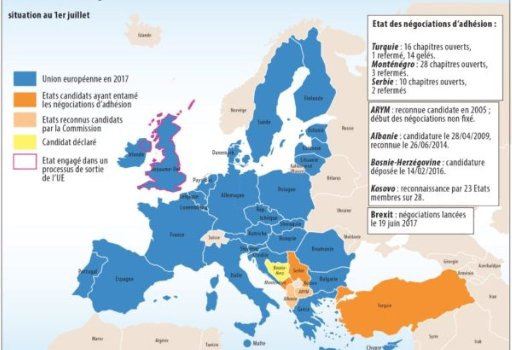 EU : Élargissement pour les pays des Balkans