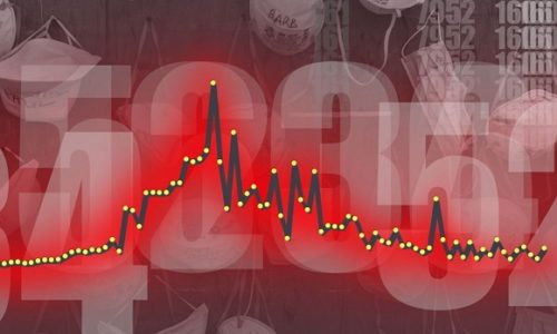 Francuska : Prvi put porast obolelih od sredine aprila